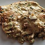 recette Escalopes de dinde à la crème de persil