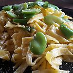 recette Pâtes au citron, coriandre et fèves .Un plat en 6min !