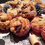 recette Muffins noisette et coeur nutella au thermomix