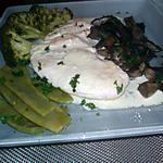 recette Escalopes de poulet au Saint -Marcellin