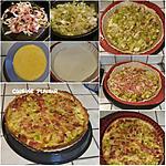 recette Tarte aux poireaux, oeufs-lard-crème