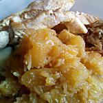 recette Aiguillettes de dinde aux épices et au confit d'échalotes accompagnees de sa compotee de courge