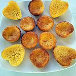 recette Muffins au citron
