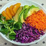 recette Buddha bowl d'hiver vitaminé