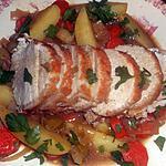 recette Roti de porc à la chimay rouge
