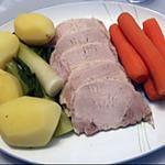 recette Pot au feu de rôti de porc