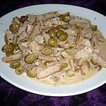 recette Emincé de porc porto/olives