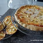 recette Tarte façon normande et pâte minute aux amandes