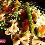 recette Salade de pâtes au saumon fumé, asperges et petits pois