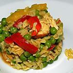 recette Plat de riz au poulet et ses légumes