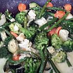 recette Poêlée de petits légumes