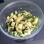 recette Salade de courgettes ail persil