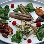 recette Assiette de couteaux du blog cccuisine.over-blog.com
