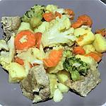 recette Potée aux morceaux de côtes de porc et ses bouquets de choux
