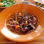 recette Spaghettis au canard confit et aux bettes à carde +