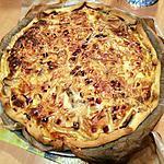 recette Quiche jambon oignon champignon etc