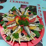 recette Jambon fourré à la macédoine de légumes