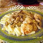 recette Poulet à la moutarde et champignons