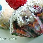 recette Mini muffins fruits rouges et citron à la farine complète