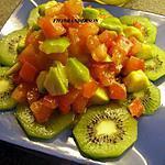recette salade d'avocat et de kiwi
