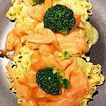 recette Pates au coulis de courgettes  à l'aneth et saumon fumé