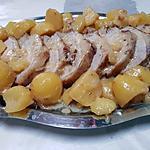 recette Rôti de porc au lait et aux pommes de terre