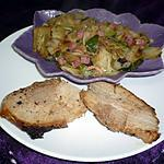recette POELEE DE CHOU LARDONS/JAMBON