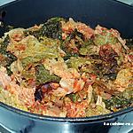recette Chou vert à la tomate