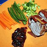 recette Filet mignon au Jambon de Parme et son confit d'oignons au vinaigre balsamique