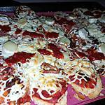 recette Pizza panini