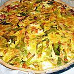recette Tarte aux poireaux,saumon et chèvre ou féta pour ceux qui aiment pas...
