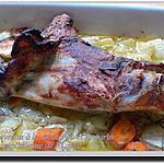 recette Cuisse de chevreau, à la moutarde à l'aneth et romarin, accompagnée de haricots blancs