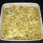 recette Farfalles au poulet, courgettes et citron