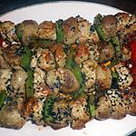 recette Brochettes d agneau à la turque( sis kebap)