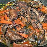 recette Joues de porc à la bourguignonne