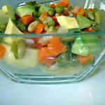 recette Salade sur fonds des artichauts