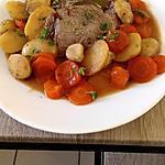 recette roti de porc au cidre