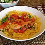 recette Escalopes de poulet, vin blanc et tomate fraîche +