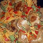 recette Foies de lapin aux spaghetti