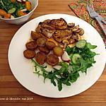 recette Médaillons de porc délicieux +