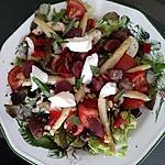 recette Salade aux gésiers de canard