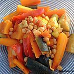 recette Légumes aux épices orientales