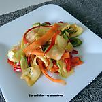 recette Tagliatelles de légumes