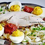 recette Salade de fenouil aux tomates séchées, oeufs durs farcis et filet de pintade
