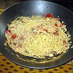recette Plat de pâtes, poulet et tomates séchées