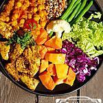 recette Assiette froide au poulet byriani et papaye