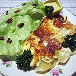 recette Gratinée de p de terre aux lardons et crème fraiche.