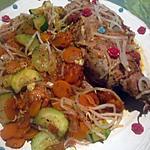 recette Cuisse de dinde aux triplettes de légumes.
