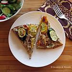 recette Pizza de canard confit aux légumes grillés +