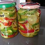 recette Bread and butter pickles